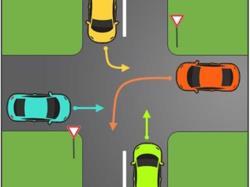 قوانین گردش در آیین نامه رانندگی