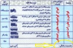 کد های محدودیت رانندگی درج شده در پشت گواهینامه